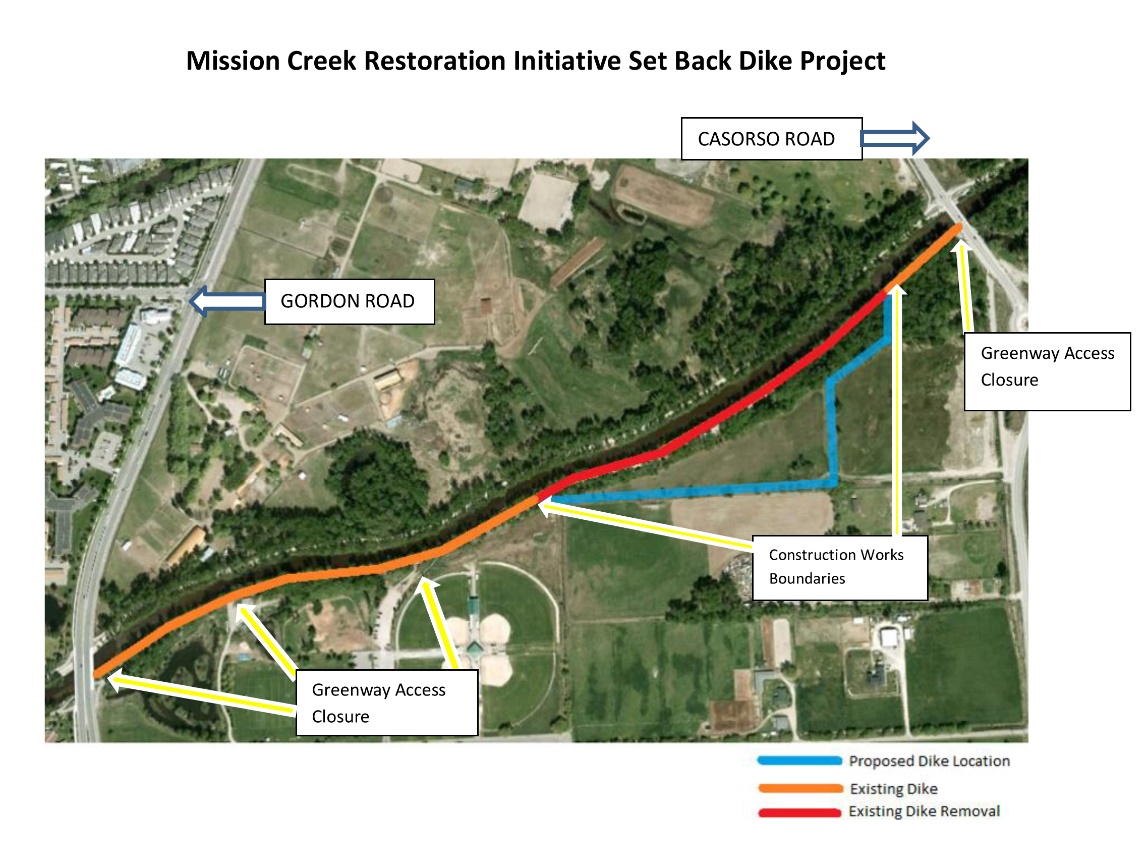 Dike design aims to restore Mission Creek's natural function